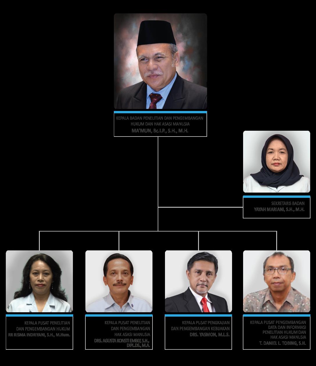 profil_pimpinan2