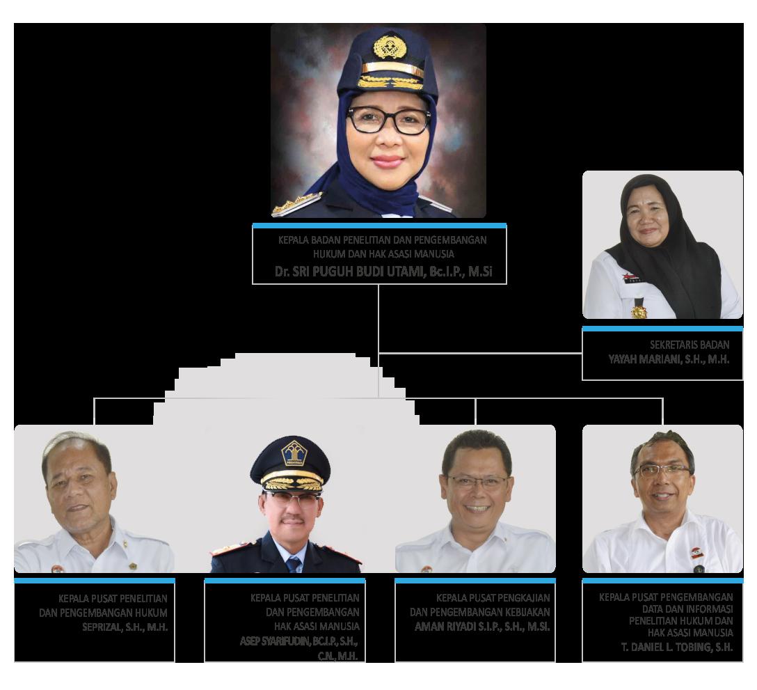 profil_pimpinan3