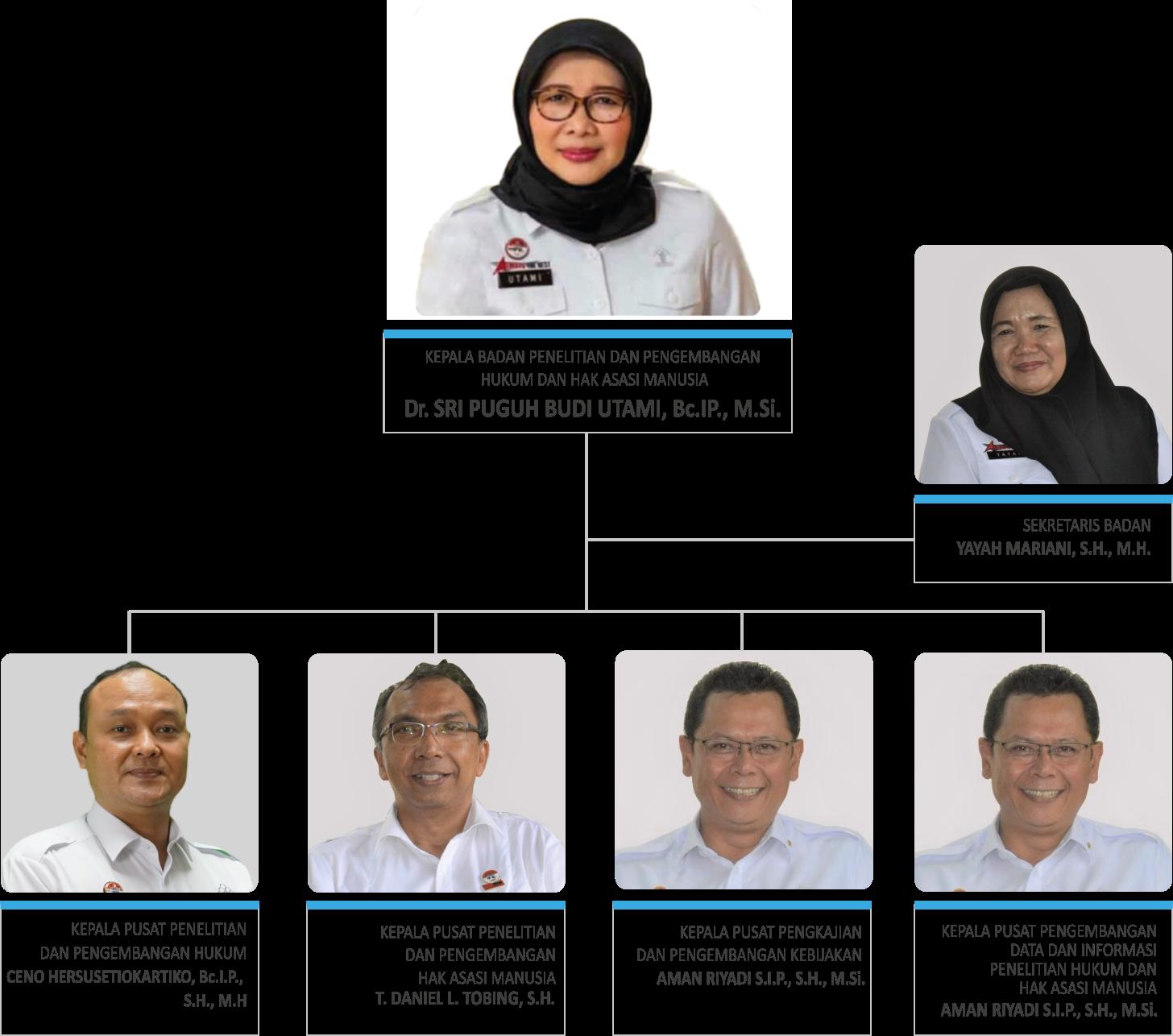 profil_pimpinan