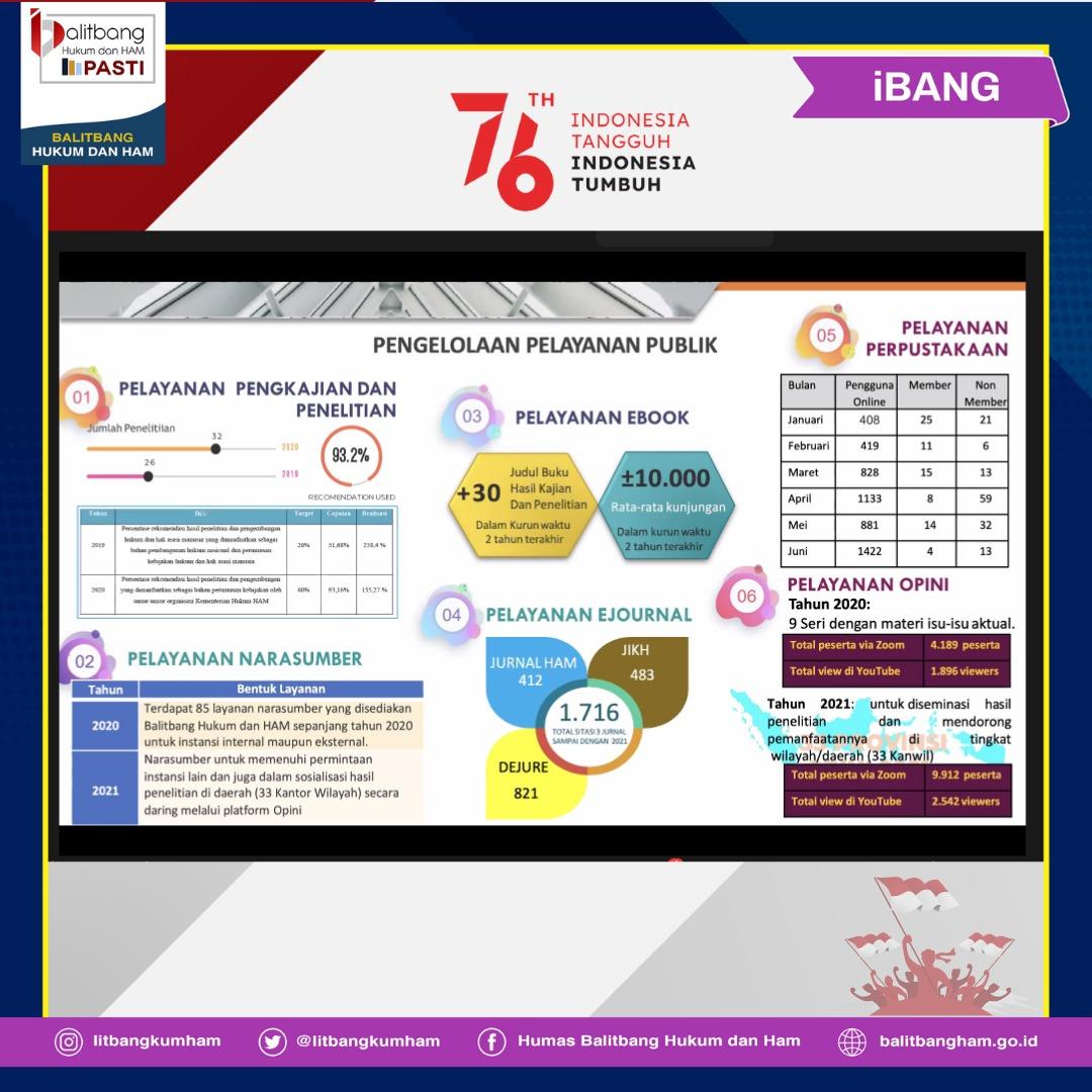 Laporan Implementasi RB dan ZI serta Pengisian Survei Integritas Organisasi di lingkungan Balitbang Hukum dan HAM